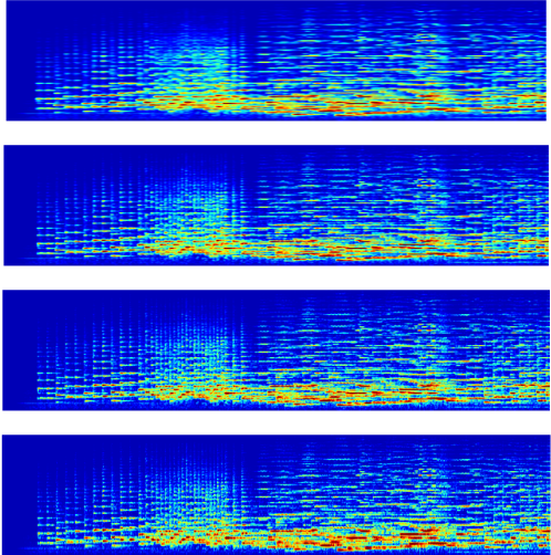 Multiresolution spectrograms